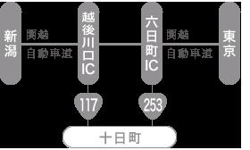 access_img_02